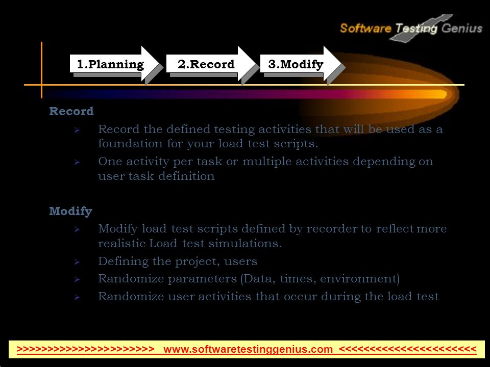 Record Record the defined testing activities that will be used as a foundation for your load test scripts.
