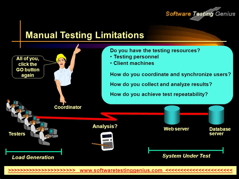 Testers Load Generation System Under Test Do you have the testing resources.