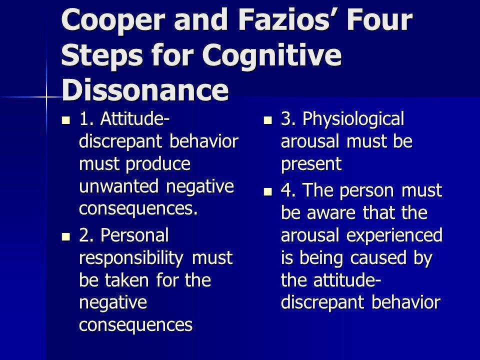 Cooper and Fazios Four Steps for Cognitive Dissonance 1. Attitude- discrepant behavior must produce unwanted negative consequences. 1. Attitude- discr