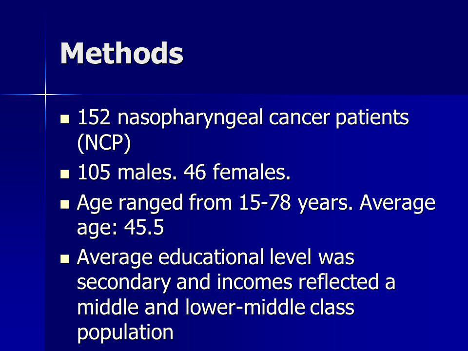Methods 152 nasopharyngeal cancer patients (NCP) 152 nasopharyngeal cancer patients (NCP) 105 males. 46 females. 105 males. 46 females. Age ranged fro