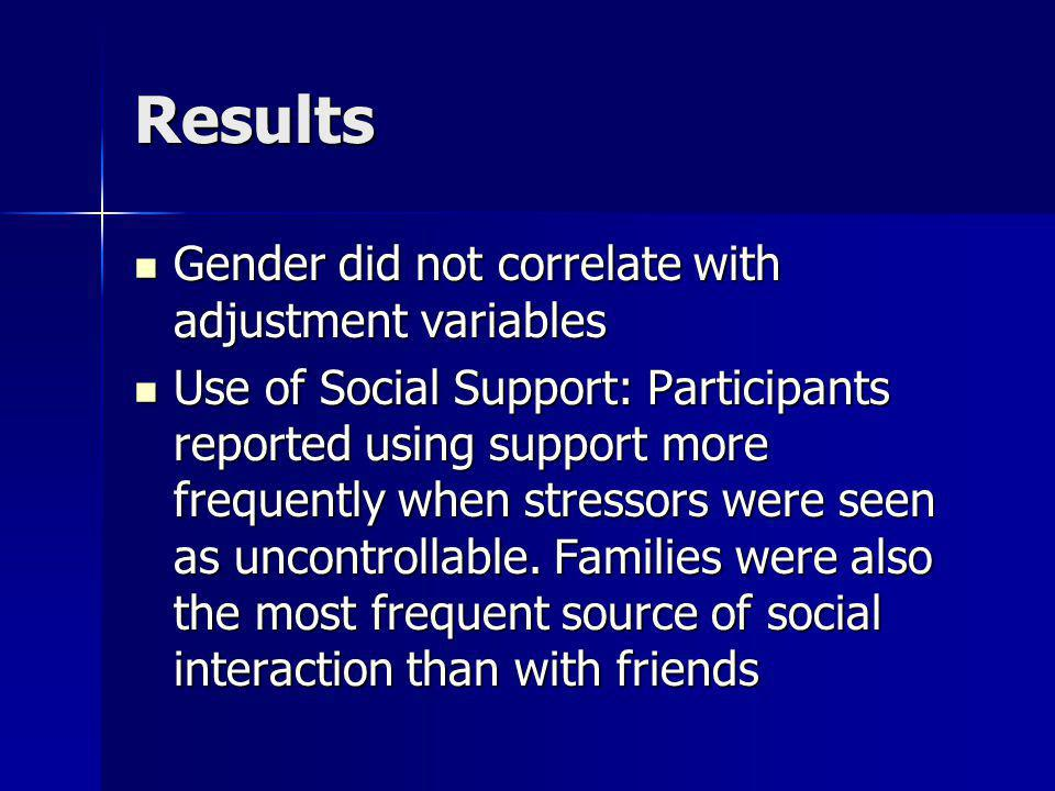 Results Gender did not correlate with adjustment variables Gender did not correlate with adjustment variables Use of Social Support: Participants repo