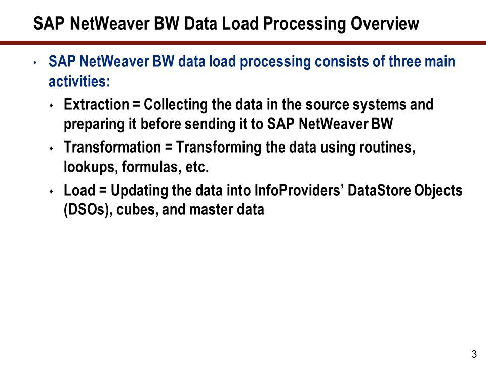 Dataflow in SAP NetWeaver BW 4 Source: SAP