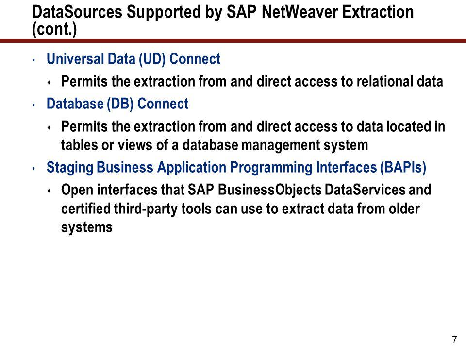 18 What Well Cover … Loading data in SAP NetWeaver BW Finding performance bottlenecks Optimizing the database Optimizing the ABAP code Optimizing the data models Optimizing the data updates Wrap-up