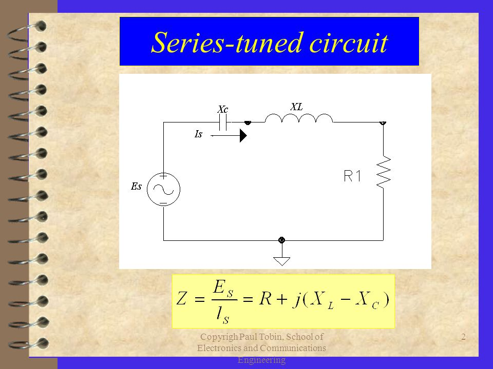 Copyrigh Paul Tobin, School of Electronics and Communications Engineering 2 Series-tuned circuit