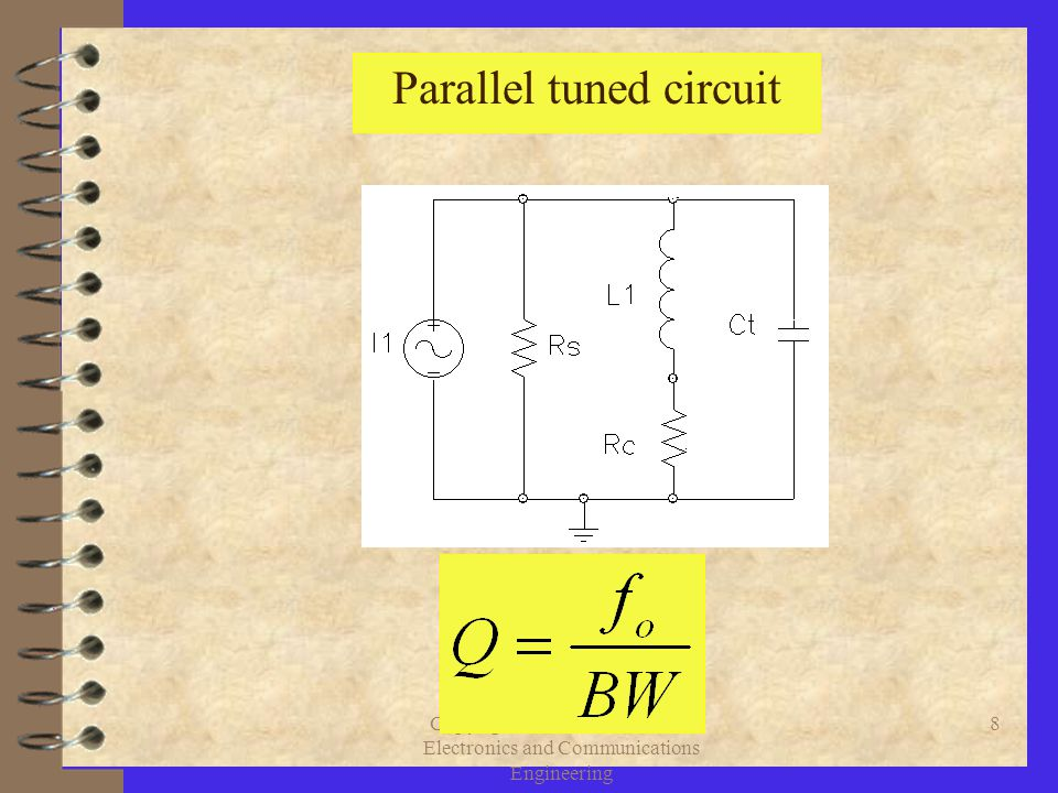 Copyrigh Paul Tobin, School of Electronics and Communications Engineering 8 Parallel tuned circuit