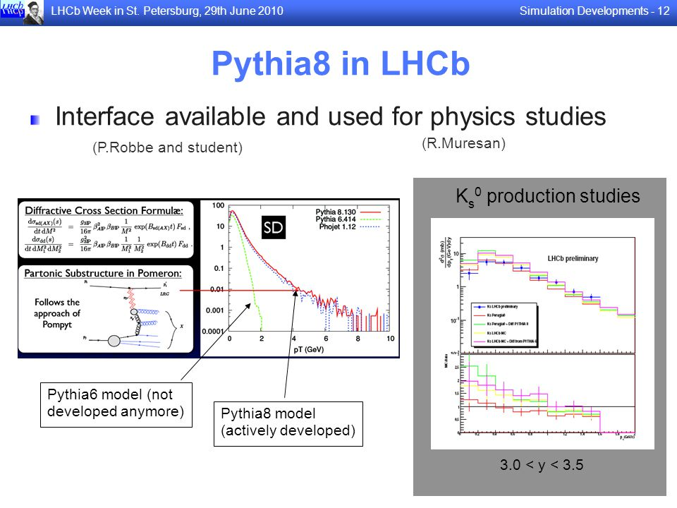 Simulation Developments - 12LHCb Week in St. Petersburg, 29th June 2010 Pythia8 in LHCb Interface available and used for physics studies K s 0 product