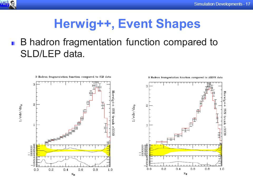 Simulation Developments - 17 Herwig++, Event Shapes B hadron fragmentation function compared to SLD/LEP data.