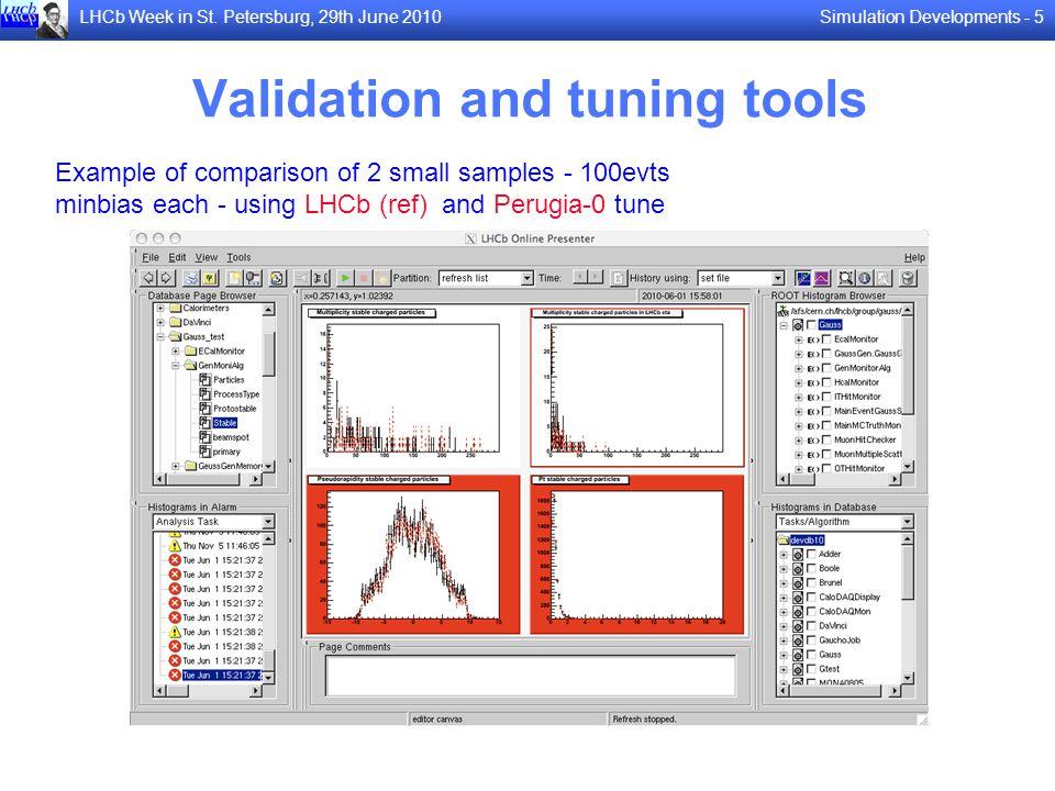 Simulation Developments - 16LHCb Week in St.