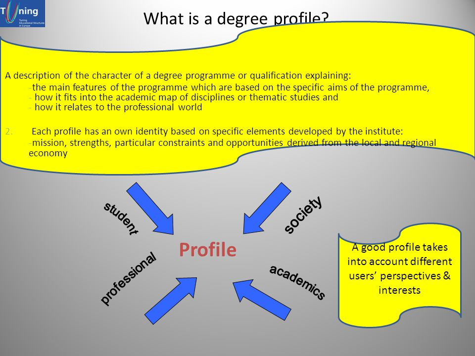 Guidelines for degree profile description Sections: General information A – Purpose B - Characteristics C - Employability and Further Education D - Education Style E - Programme Competences F – Complete list of Learning outcomes Overall guidelines Be readable in 5 minutes Maximum two pages Coherent impression of the degree Succinct and to point, yet detailed and informative