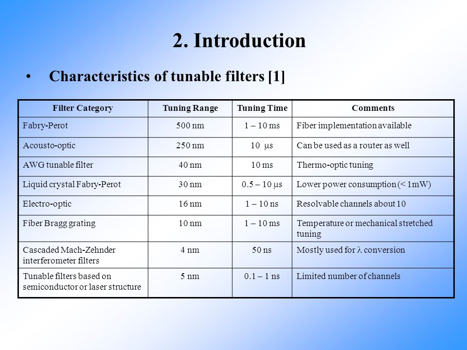 2. Introduction Characteristics of tunable filters [1] Filter CategoryTuning RangeTuning TimeComments Fabry-Perot500 nm1 – 10 msFiber implementation a