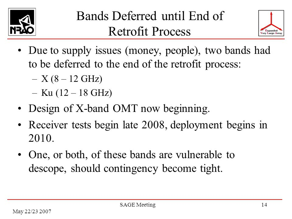May 22/23 2007 SAGE Meeting14 Bands Deferred until End of Retrofit Process Due to supply issues (money, people), two bands had to be deferred to the end of the retrofit process: –X (8 – 12 GHz) –Ku (12 – 18 GHz) Design of X-band OMT now beginning.