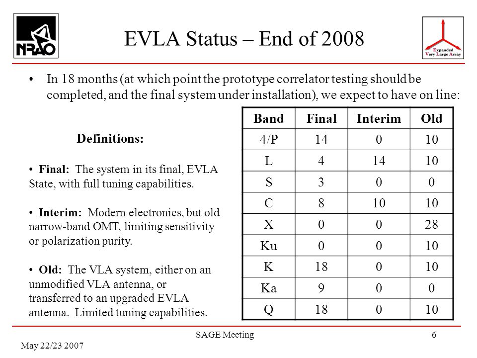 May 22/23 2007 SAGE Meeting6 EVLA Status – End of 2008 In 18 months (at which point the prototype correlator testing should be completed, and the final system under installation), we expect to have on line: BandFinalInterimOld 4/P14010 L41410 S300 C8 X0028 Ku0010 K18010 Ka900 Q18010 Definitions: Final: The system in its final, EVLA State, with full tuning capabilities.