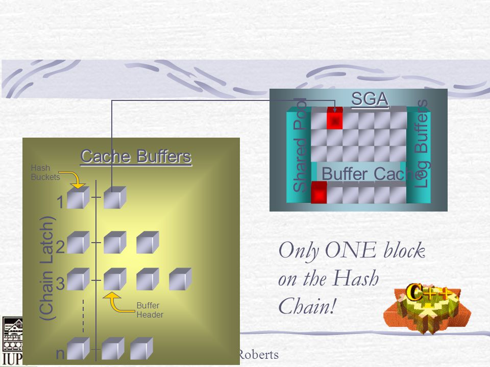 Dale Roberts 113 Lets watch the EMP1 buffer header (So far its clean and only 1 copy) select lrba_seq, state, dbarfil, dbablk, tch, flag, hscn_bas,cr_scn_bas, decode(bitand(flag,1), 0, N , Y ) dirty, /* Dirty bit */ decode(bitand(flag,16), 0, N , Y ) temp, /* temporary bit */ decode(bitand(flag,1536), 0, N , Y ) ping, /* ping (to shared or null) bit */ decode(bitand(flag,16384), 0, N , Y ) stale, /* stale bit */ decode(bitand(flag,65536), 0, N , Y ) direct, /* direct access bit */ decode(bitand(flag,1048576), 0, N , Y ) new /* new bit */ from x$bh where dbablk = 56650 order by dbablk; LRBA_SEQ STATE DBARFIL DBABLK TCH FLAG HSCN_BAS LRBA_SEQ STATE DBARFIL DBABLK TCH FLAG HSCN_BAS ---------- ---------- ---------- ---------- ---------- ---------- ---------- CR_SCN_BAS D T P S D N ---------- - - - - - - 0 1 1 56650 0 35659776 4294967295 0 1 1 56650 0 35659776 4294967295 0 N N N N N N 0 N N N N N N