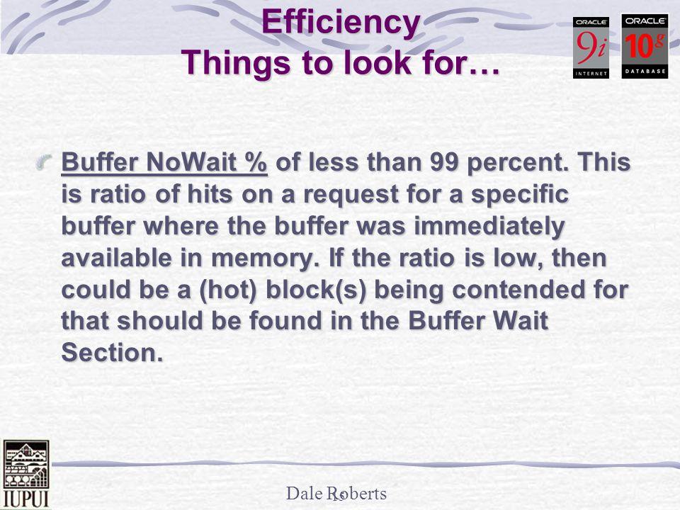 Dale Roberts 14 Statspack – Instance Efficiency Instance Efficiency Percentages (Target 100%) ~~~~~~~~~~~~~~~~~~~~~~~~~~~~~~~~~~~~~~~~~~~~~ Buffer Nowait %: 99.08 Redo NoWait %: 99.86 Buffer Nowait %: 99.08 Redo NoWait %: 99.86 Buffer Hit %: 96.39 In-memory Sort %: 99.95 Buffer Hit %: 96.39 In-memory Sort %: 99.95 Library Hit %: 100.00 Soft Parse %: 99.82 Library Hit %: 100.00 Soft Parse %: 99.82 Execute to Parse %: 98.38 Latch Hit %: 99.64 Execute to Parse %: 98.38 Latch Hit %: 99.64 Parse CPU to Parse Elapsd %: 85.11 % Non-Parse CPU: 99.86