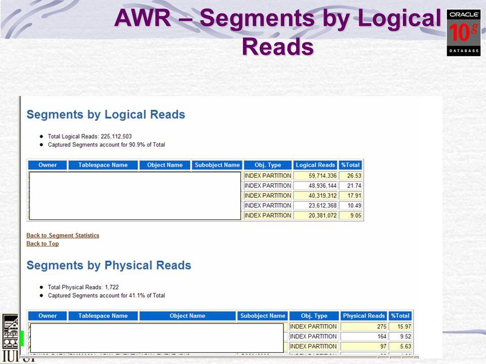Dale Roberts 152 AWR – Segments by Buffer Busy Waits