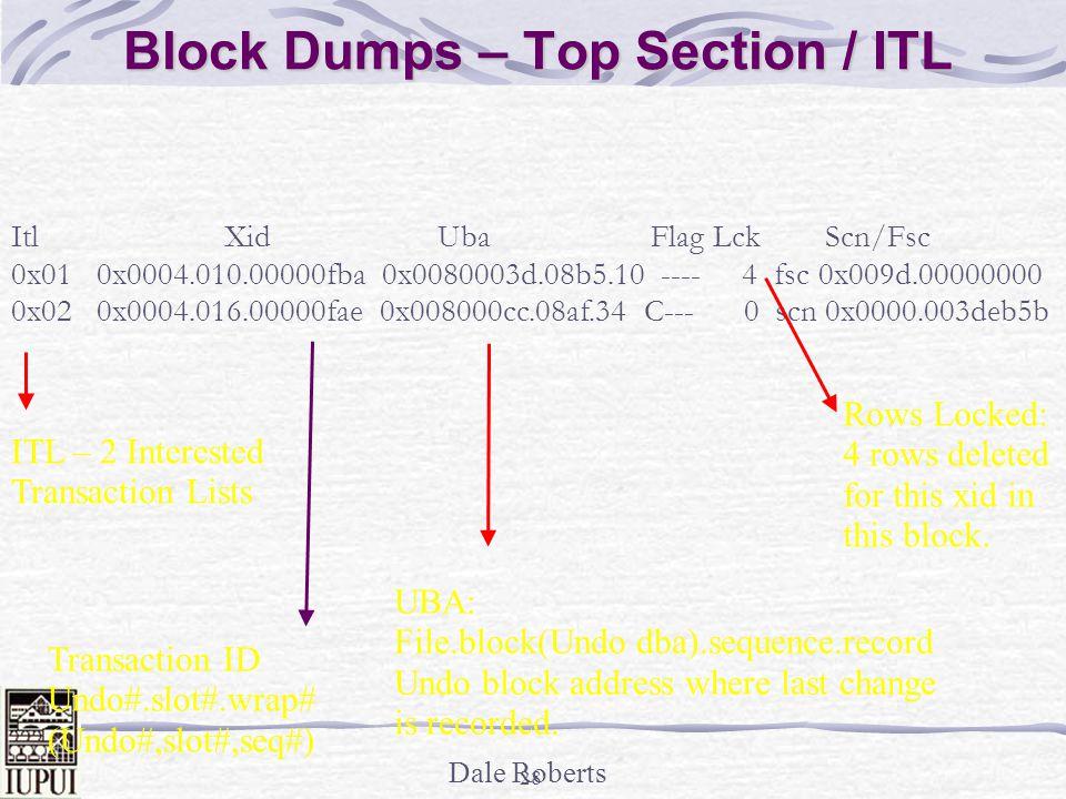 Dale Roberts 27 Row Level Locks (Chain Latch) n 1 3 Cache Buffers Buffer Header Hash Buckets LRU Lists LRU Write List DB Write DB Write 1 2 3 Log Buffers User Request Shared Pool SGA Buffer Cache 2 Cache Layer 2 Transaction Layer XID 01 XID 02 2 Row 3 1 Row 1 1 Row 2 Lock Byte ITL 1 ITL 2 XID 01ITL 1 Itl Xid Uba Flag Lck … 0x01 0x0005.02a.0000028c 0x008000af.026b.01 ---- 1 … usn# 0x02a 0x028c RBU Header 5 wrap# Data Block slot# XID 0X005.02a.0000028c Transaction Identifiers
