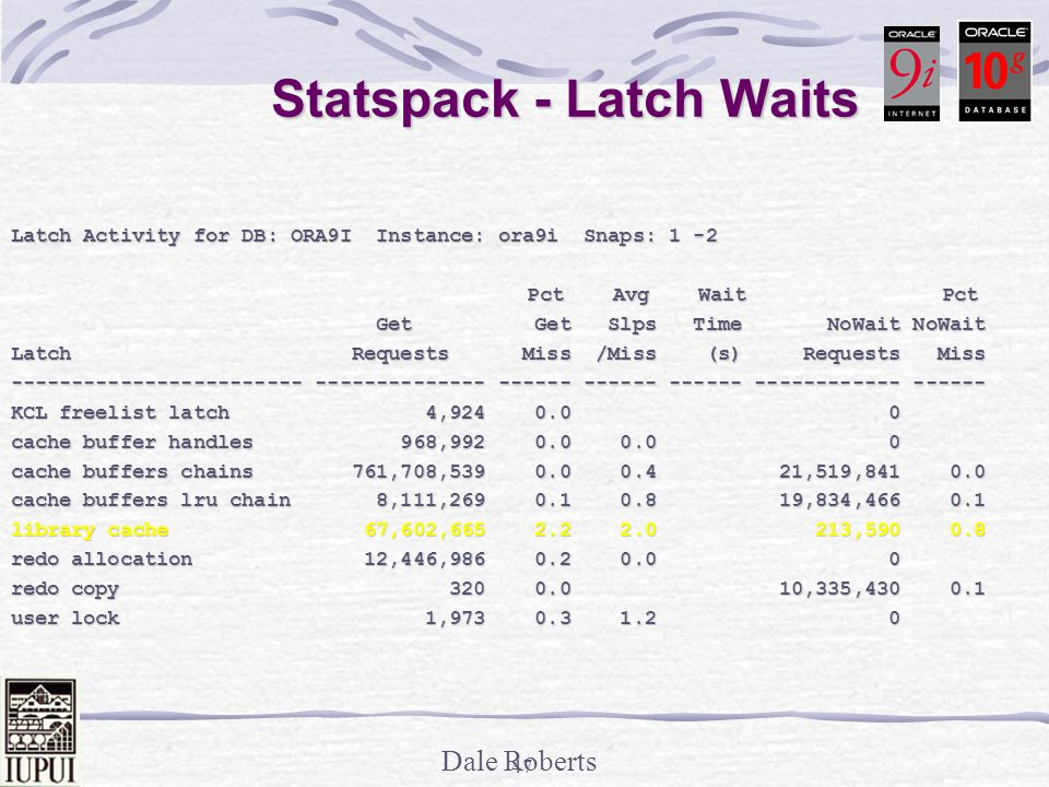 Dale Roberts 46 Statspack - Latch Waits Latch Free – Most latch problems are related to: The failure to use bind variables (library cache latch) Redo generation issues (redo allocation latch) Buffer cache contention issues (cache buffers lru chain) Hot blocks in the buffer cache (cache buffers chains).