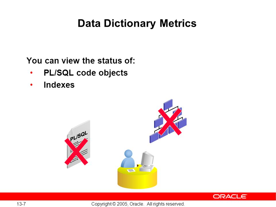 13-7 Copyright © 2005, Oracle. All rights reserved. Data Dictionary Metrics You can view the status of: PL/SQL code objects Indexes