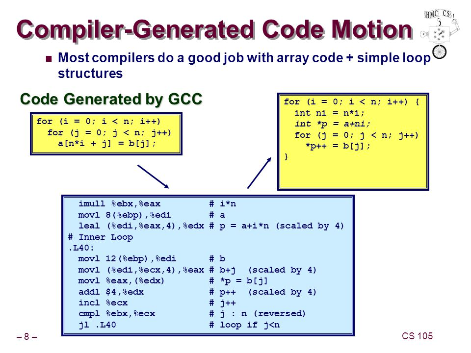 – 9 – CS 105 Strength Reduction Replace costly operation with simpler one Shift, add instead of multiply or divide 16*x-->x << 4 Utility is machine-dependent Depends on cost of multiply or divide instruction On Pentium II or III, integer multiply only requires 4 CPU cycles Recognize sequence of products for (i = 0; i < n; i++) for (j = 0; j < n; j++) a[n*i + j] = b[j]; int ni = 0; for (i = 0; i < n; i++) { for (j = 0; j < n; j++) a[ni + j] = b[j]; ni += n; }