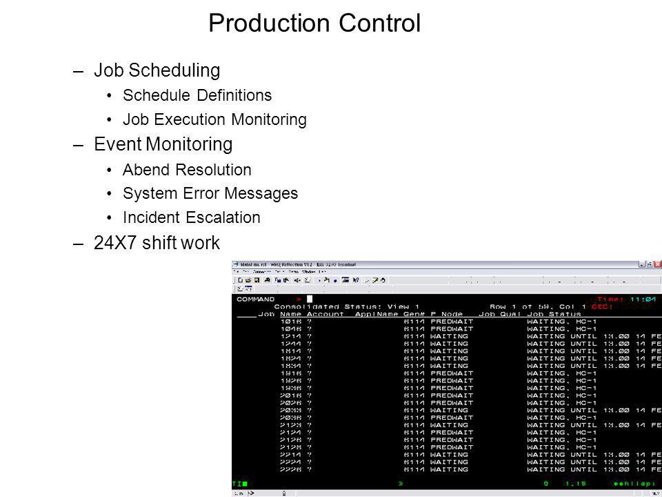 Production Control –Job Scheduling Schedule Definitions Job Execution Monitoring –Event Monitoring Abend Resolution System Error Messages Incident Esc