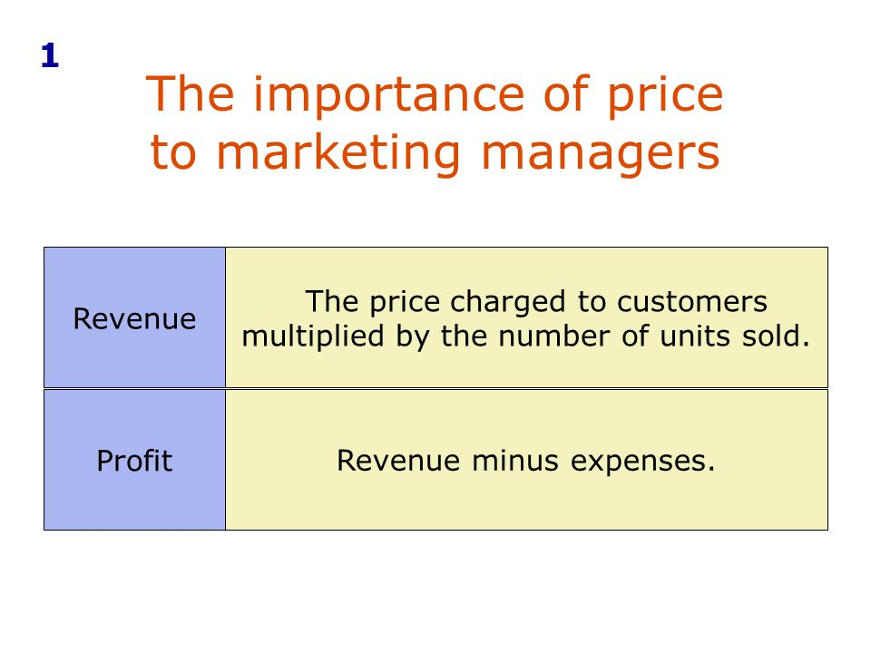 The importance of price to marketing managers Revenue The price charged to customers multiplied by the number of units sold. ProfitRevenue minus expen