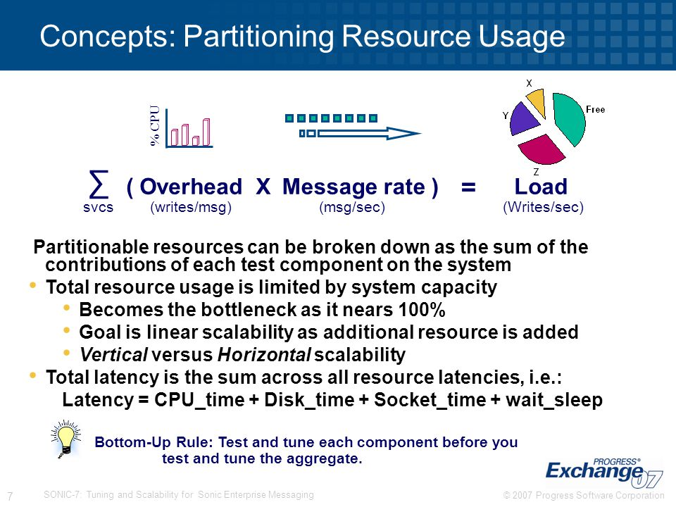 © 2007 Progress Software Corporation 58 SONIC-7: Tuning and Scalability for Sonic Enterprise Messaging ESB System Usage: Disk Sources of Disk overhead: Database services Large File / Batch services Message recovery log Might not be used if other guarantee mechanisms work Message data store Disconnected consumer Queue save threshold overflow Flow to disk overflow Message storage overhead depends on disk sync behavior Explicit file synchronization ensures data retained on crash Tuning options at disk, filesystem, JVM and Broker levels Expert Tip: To estimate best-case message log performance, use the DiskPerf utility bundled with Test Harness.