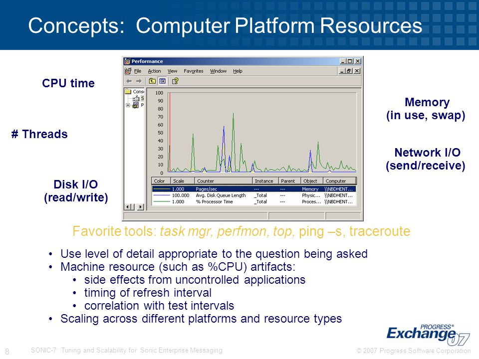 © 2007 Progress Software Corporation 9 SONIC-7: Tuning and Scalability for Sonic Enterprise Messaging The Performance Engineering Project The Project is Goal Driven Analyze Test Tune For each iteration 1.