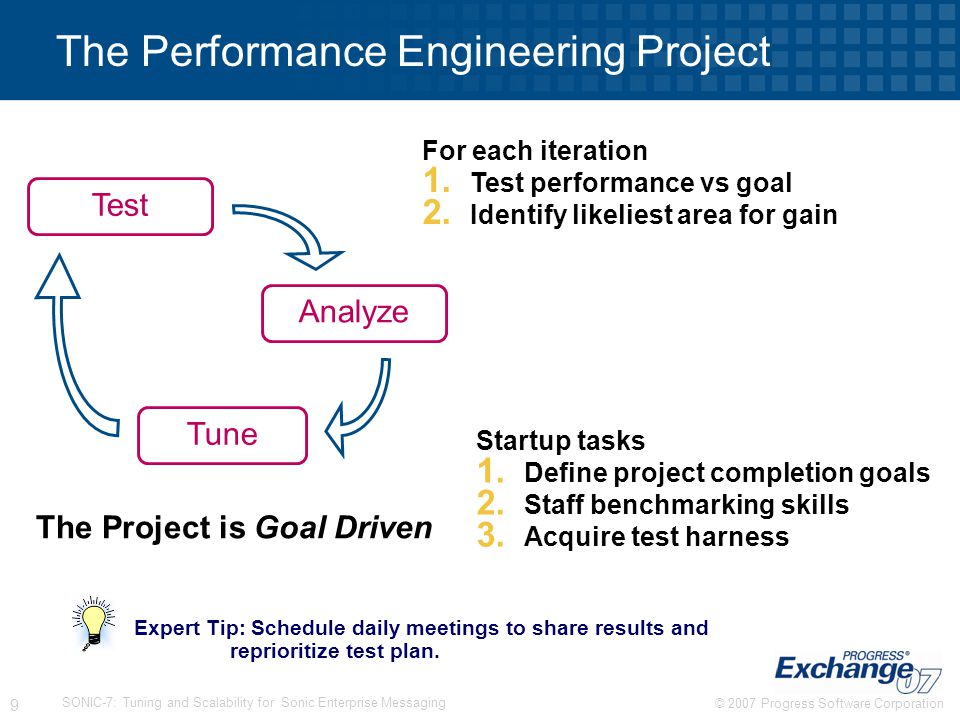 © 2007 Progress Software Corporation 30 SONIC-7: Tuning and Scalability for Sonic Enterprise Messaging Agenda Methodology : Review the recommended approach to project and procedures Analysis: Understand how to characterize performance requirements and platform capacity Testing : Learn how to simulate performance scenarios using the Sonic Test Harness Tuning: Know the top ten tuning techniques for the Sonic Enterprise Messaging backbone Analyzing, testing and tuning ESB/JMS performance