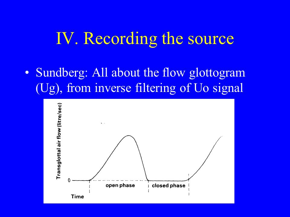 IV. Recording the source Sundberg: All about the flow glottogram (Ug), from inverse filtering of Uo signal