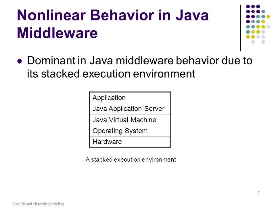 Yoo: Neural Network Modeling 4 Nonlinear Behavior in Java Middleware Dominant in Java middleware behavior due to its stacked execution environment Application Java Application Server Java Virtual Machine Operating System Hardware A stacked execution environment