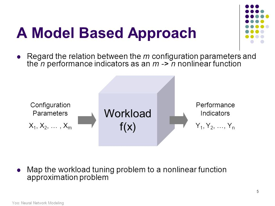 Yoo: Neural Network Modeling 5 A Model Based Approach Regard the relation between the m configuration parameters and the n performance indicators as an m -> n nonlinear function Map the workload tuning problem to a nonlinear function approximation problem Workload f(x) Configuration Parameters X 1, X 2, …, X m Performance Indicators Y 1, Y 2, …, Y n