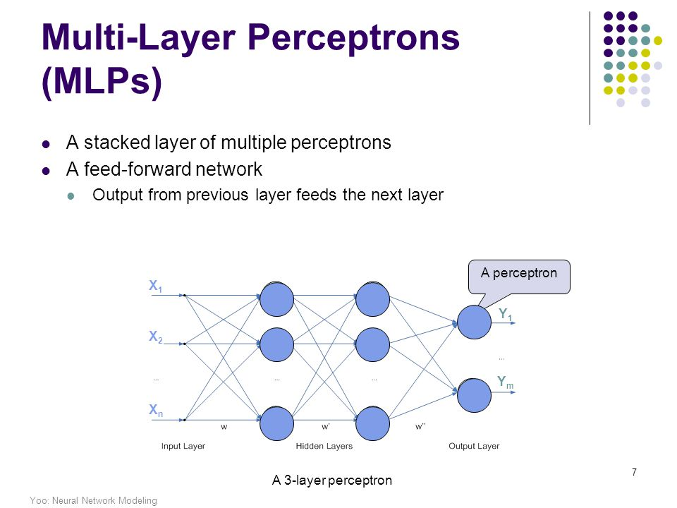 Yoo: Neural Network Modeling 7 Multi-Layer Perceptrons (MLPs) A stacked layer of multiple perceptrons A feed-forward network Output from previous layer feeds the next layer A 3-layer perceptron A perceptron X1X1 X2X2 XnXn Y1Y1 YmYm
