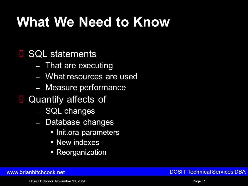 DCSIT Technical Services DBA Brian Hitchcock November 18, 2004Page 37 www.brianhitchcock.net What We Need to Know SQL statements – That are executing – What resources are used – Measure performance Quantify affects of – SQL changes – Database changes Init.ora parameters New indexes Reorganization