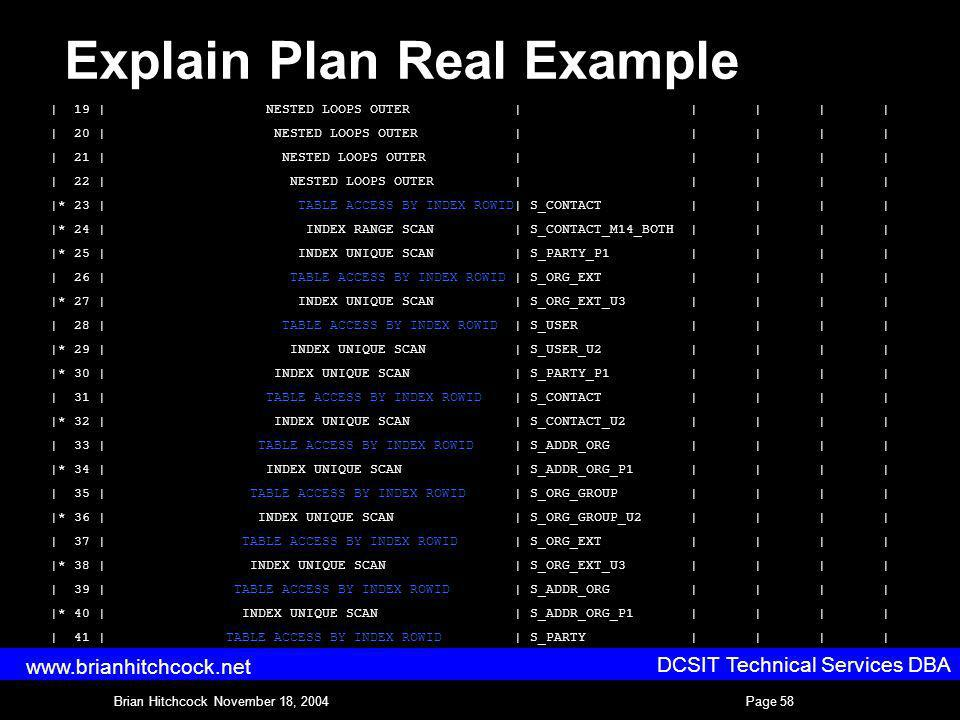 DCSIT Technical Services DBA Brian Hitchcock November 18, 2004Page 58 www.brianhitchcock.net Explain Plan Real Example | 19 | NESTED LOOPS OUTER | | | | | | 20 | NESTED LOOPS OUTER | | | | | | 21 | NESTED LOOPS OUTER | | | | | | 22 | NESTED LOOPS OUTER | | | | | |* 23 | TABLE ACCESS BY INDEX ROWID| S_CONTACT | | | | |* 24 | INDEX RANGE SCAN | S_CONTACT_M14_BOTH | | | | |* 25 | INDEX UNIQUE SCAN | S_PARTY_P1 | | | | | 26 | TABLE ACCESS BY INDEX ROWID | S_ORG_EXT | | | | |* 27 | INDEX UNIQUE SCAN | S_ORG_EXT_U3 | | | | | 28 | TABLE ACCESS BY INDEX ROWID | S_USER | | | | |* 29 | INDEX UNIQUE SCAN | S_USER_U2 | | | | |* 30 | INDEX UNIQUE SCAN | S_PARTY_P1 | | | | | 31 | TABLE ACCESS BY INDEX ROWID | S_CONTACT | | | | |* 32 | INDEX UNIQUE SCAN | S_CONTACT_U2 | | | | | 33 | TABLE ACCESS BY INDEX ROWID | S_ADDR_ORG | | | | |* 34 | INDEX UNIQUE SCAN | S_ADDR_ORG_P1 | | | | | 35 | TABLE ACCESS BY INDEX ROWID | S_ORG_GROUP | | | | |* 36 | INDEX UNIQUE SCAN | S_ORG_GROUP_U2 | | | | | 37 | TABLE ACCESS BY INDEX ROWID | S_ORG_EXT | | | | |* 38 | INDEX UNIQUE SCAN | S_ORG_EXT_U3 | | | | | 39 | TABLE ACCESS BY INDEX ROWID | S_ADDR_ORG | | | | |* 40 | INDEX UNIQUE SCAN | S_ADDR_ORG_P1 | | | | | 41 | TABLE ACCESS BY INDEX ROWID | S_PARTY | | | |