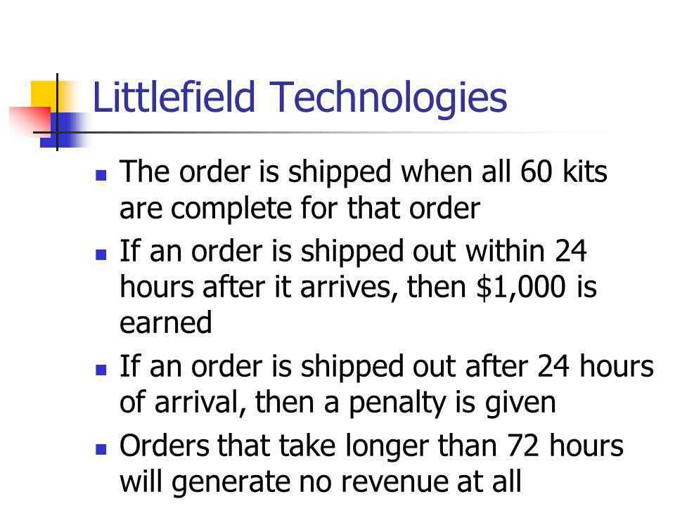 Littlefield Technologies The order is shipped when all 60 kits are complete for that order If an order is shipped out within 24 hours after it arrives