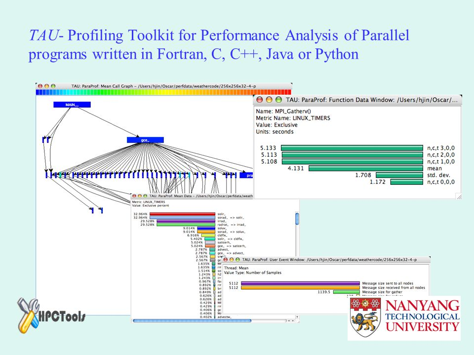 TAU- Profiling Toolkit for Performance Analysis of Parallel programs written in Fortran, C, C++, Java or Python