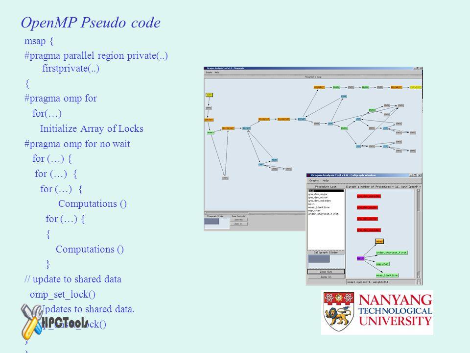 OpenMP Pseudo code msap { #pragma parallel region private(..) firstprivate(..) { #pragma omp for for(…) Initialize Array of Locks #pragma omp for no w
