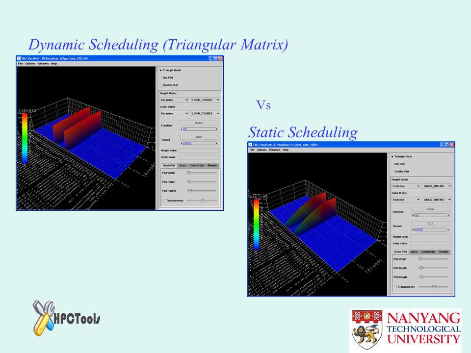Dynamic Scheduling (Triangular Matrix) Static Scheduling Vs