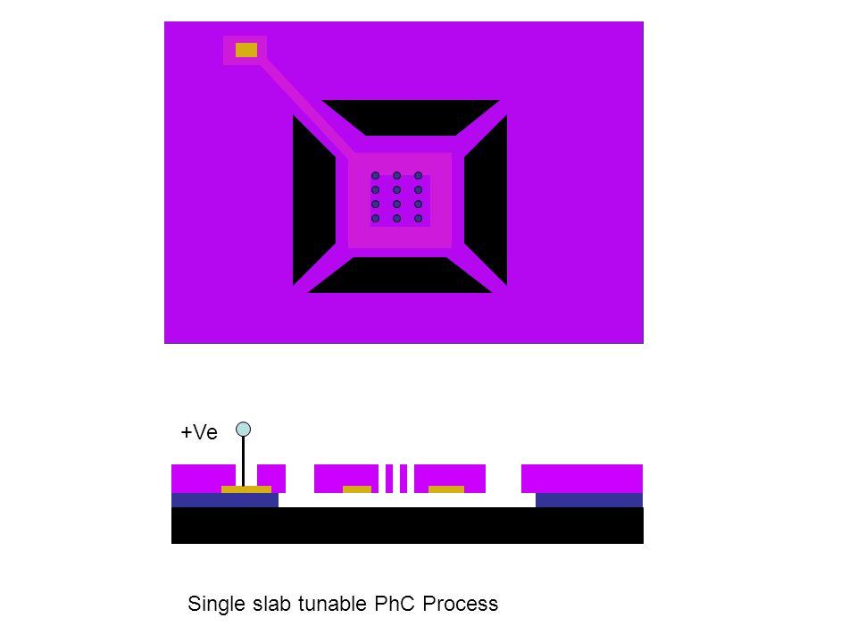 +Ve Single slab tunable PhC Process