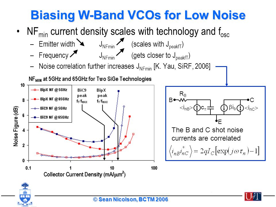 © Sean Nicolson, BCTM 2006 Biasing W-Band VCOs for Low Noise NF min current density scales with technology and f osc –Emitter widthJ NFmin (scales wit