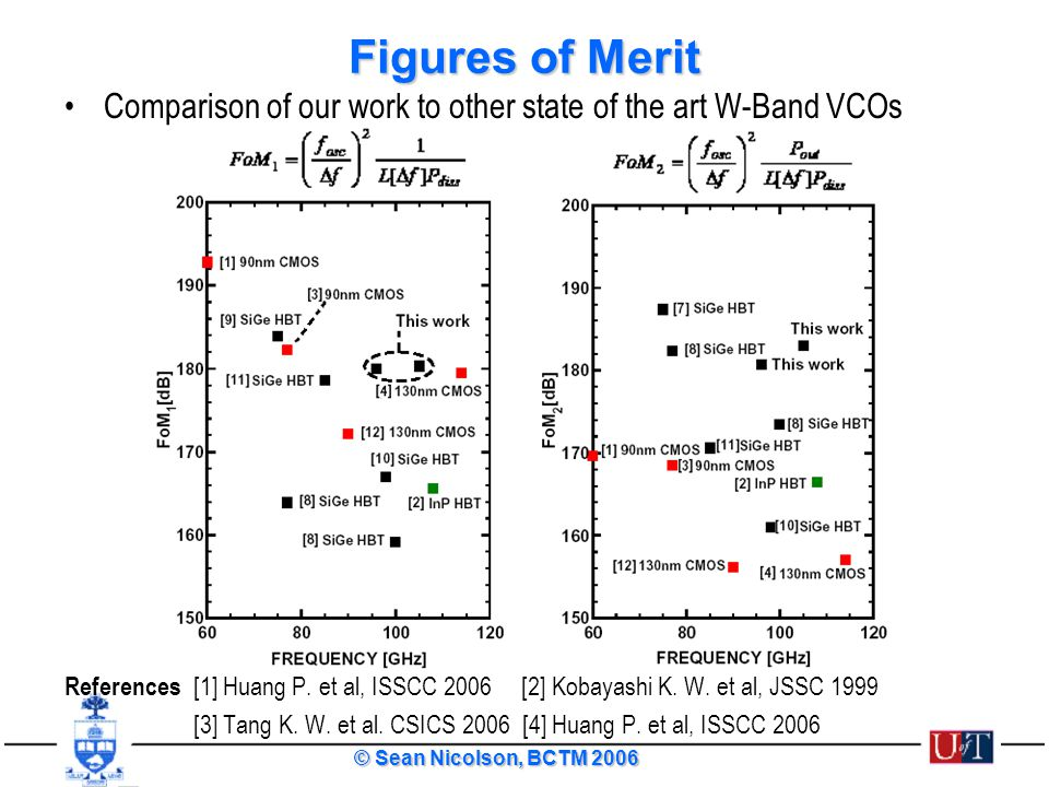 © Sean Nicolson, BCTM 2006 Figures of Merit Comparison of our work to other state of the art W-Band VCOs References [1] Huang P. et al, ISSCC 2006 [2]