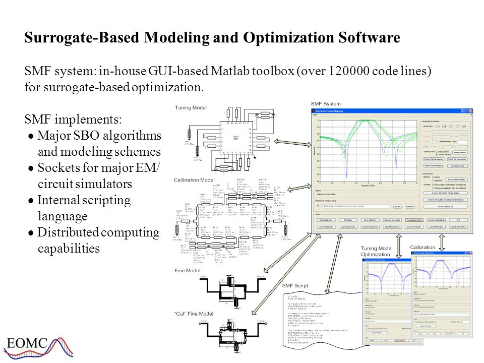 Surrogate-Based Modeling and Optimization Software SMF system: in-house GUI-based Matlab toolbox (over 120000 code lines) for surrogate-based optimization.