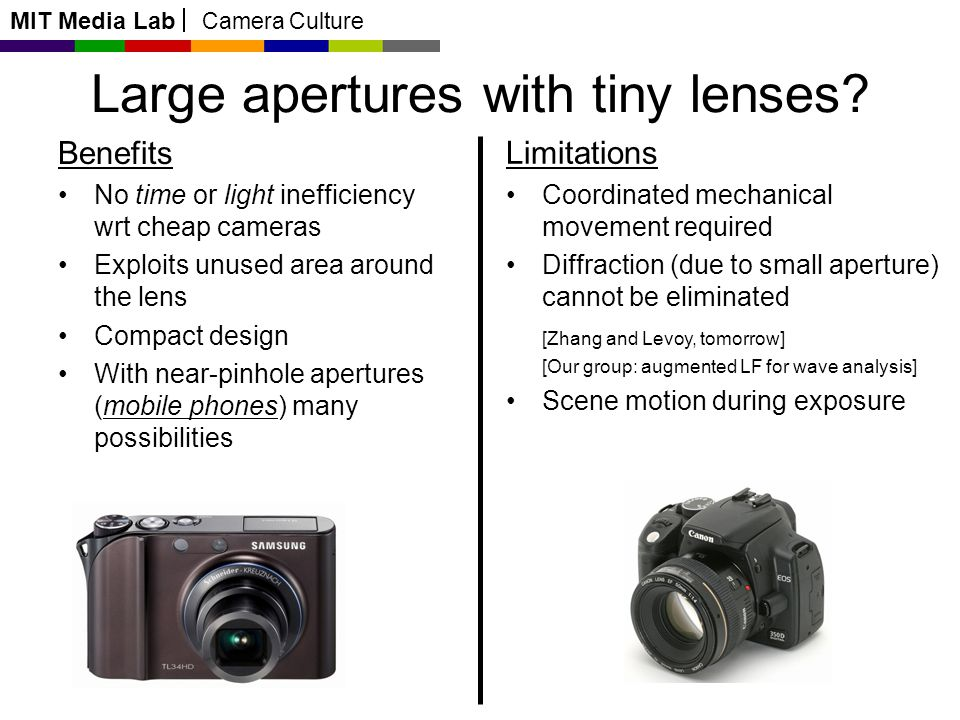MIT Media Lab Camera Culture Large apertures with tiny lenses.
