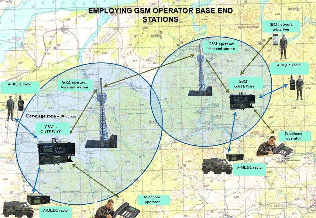 EMPLOYING GSM OPERATOR BASE END STATIONS Радиостанция А–НЦ 1 GSM network subscriber GSM operator base end station GSM - GATEWAY А-НЦЕ-1 radio А-МЦЕ-1