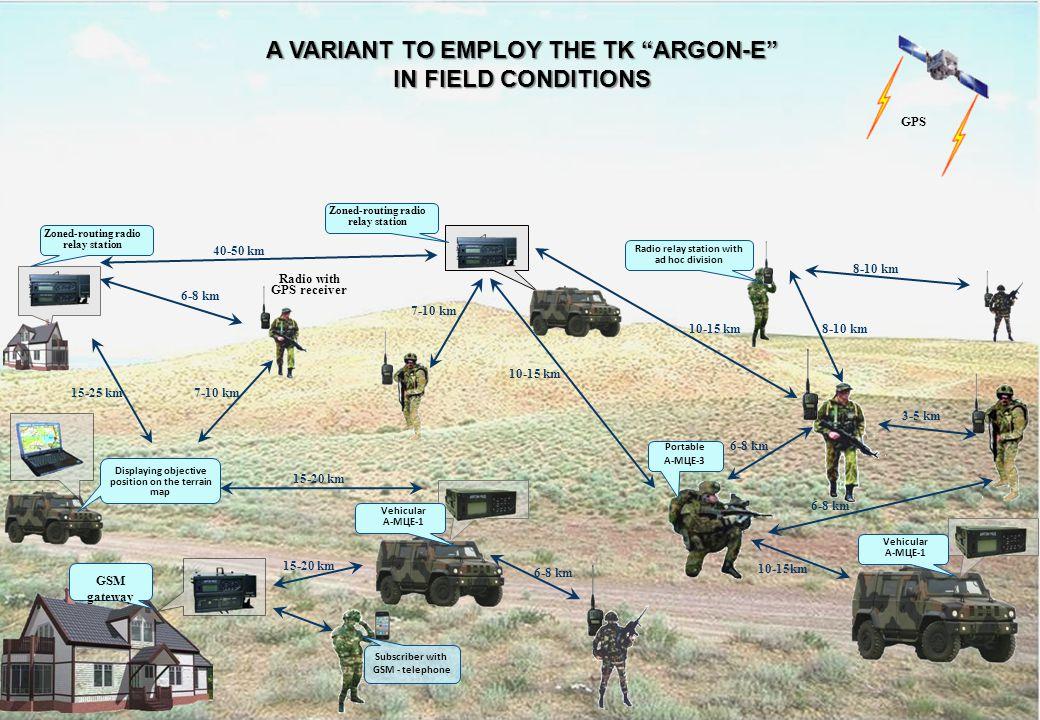 A VARIANT TO EMPLOY THE TK ARGON-E IN FIELD CONDITIONS GPS 40-50 km 15-25 km Radio with GPS receiver 6-8 km 7-10 km 15-20 km 10-15 km 6-8 km 3-5 km 10