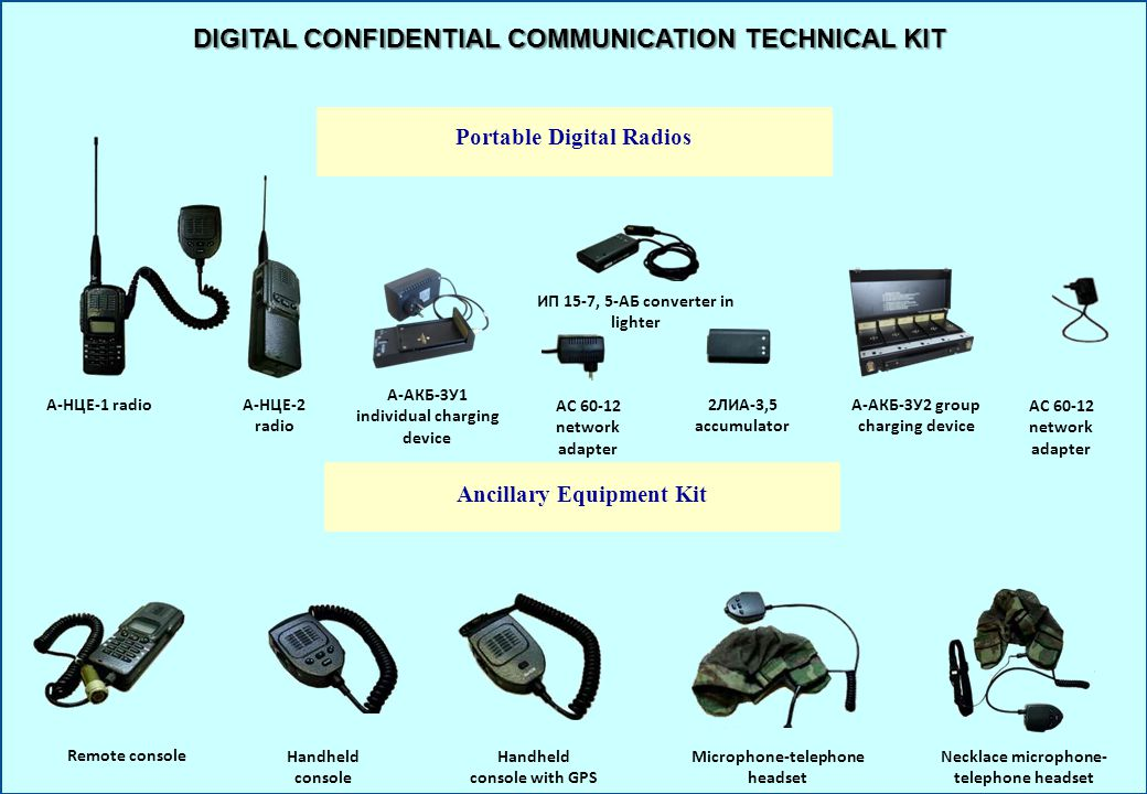 DIGITAL CONFIDENTIAL COMMUNICATION TECHNICAL KIT A-НЦЕ-1 radio A-НЦЕ-2 radio A-АКБ-ЗУ1 individual charging device AС 60-12 network adapter ИП 15-7, 5-