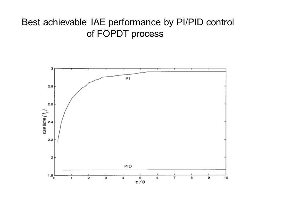Best achievable IAE performance by PI/PID control of FOPDT process