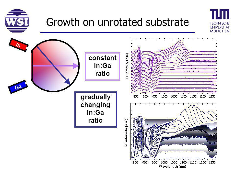 Growth on unrotated substrate In Ga constant In:Ga ratio gradually changing In:Ga ratio