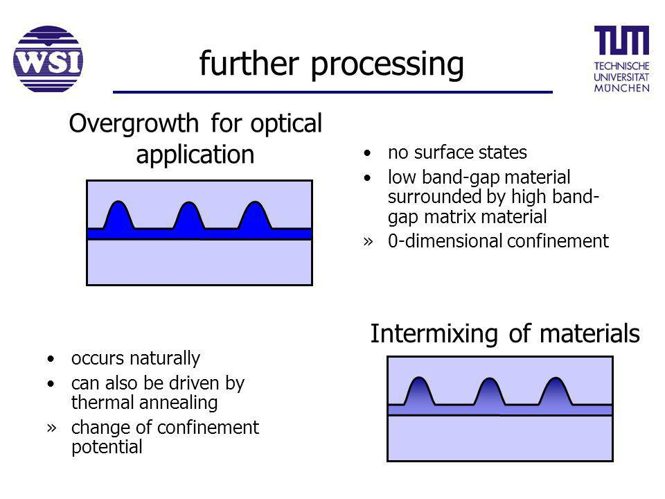 further processing Overgrowth for optical application Intermixing of materials no surface states low band-gap material surrounded by high band- gap matrix material »0-dimensional confinement occurs naturally can also be driven by thermal annealing »change of confinement potential