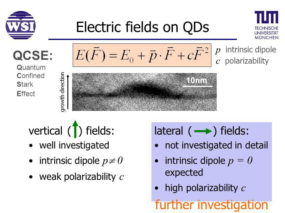 growth direction 10nm Electric fields on QDs QCSE: Quantum Confined Stark Effect vertical ( ) fields: well investigated intrinsic dipole p 0 weak polarizability c lateral ( ) fields: not investigated in detail intrinsic dipole p = 0 expected high polarizability c further investigation p intrinsic dipole c polarizability